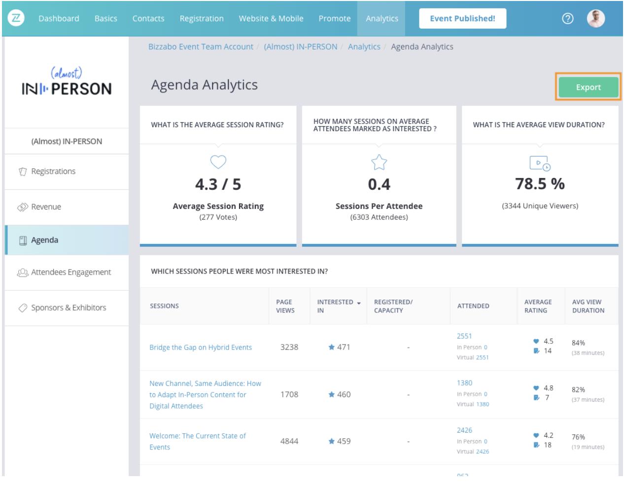 Agenda Analytics - KPIs to Measure Event Success