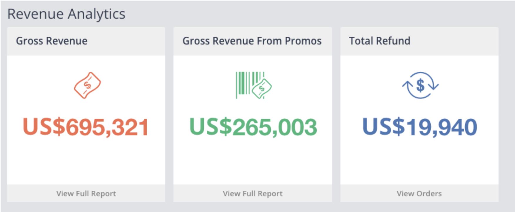 Gross Revenue - KPIs to Measure Event Success