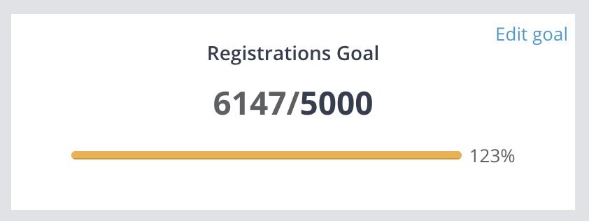 Registration Goal - KPIs to Measure Event Success