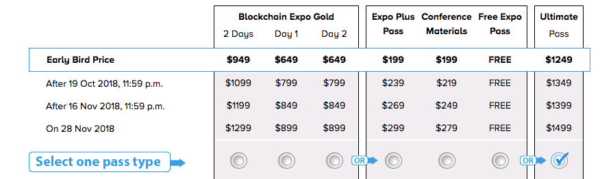 How Blockchain Expo Uses Early Bird Ticket Pricing