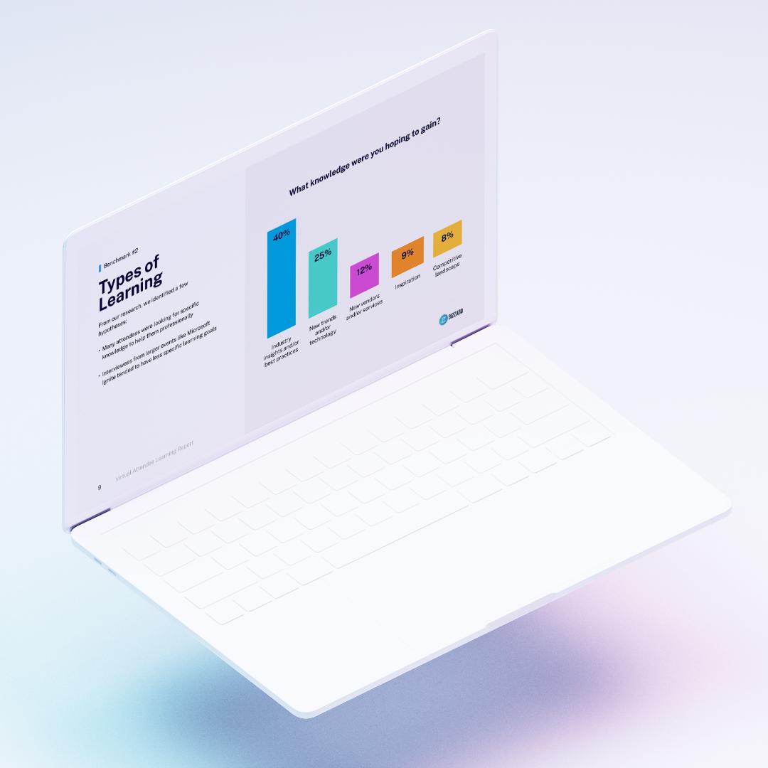 Learning Report slide