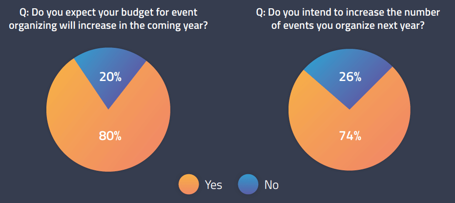 Event-Success-Formula-Investment.png