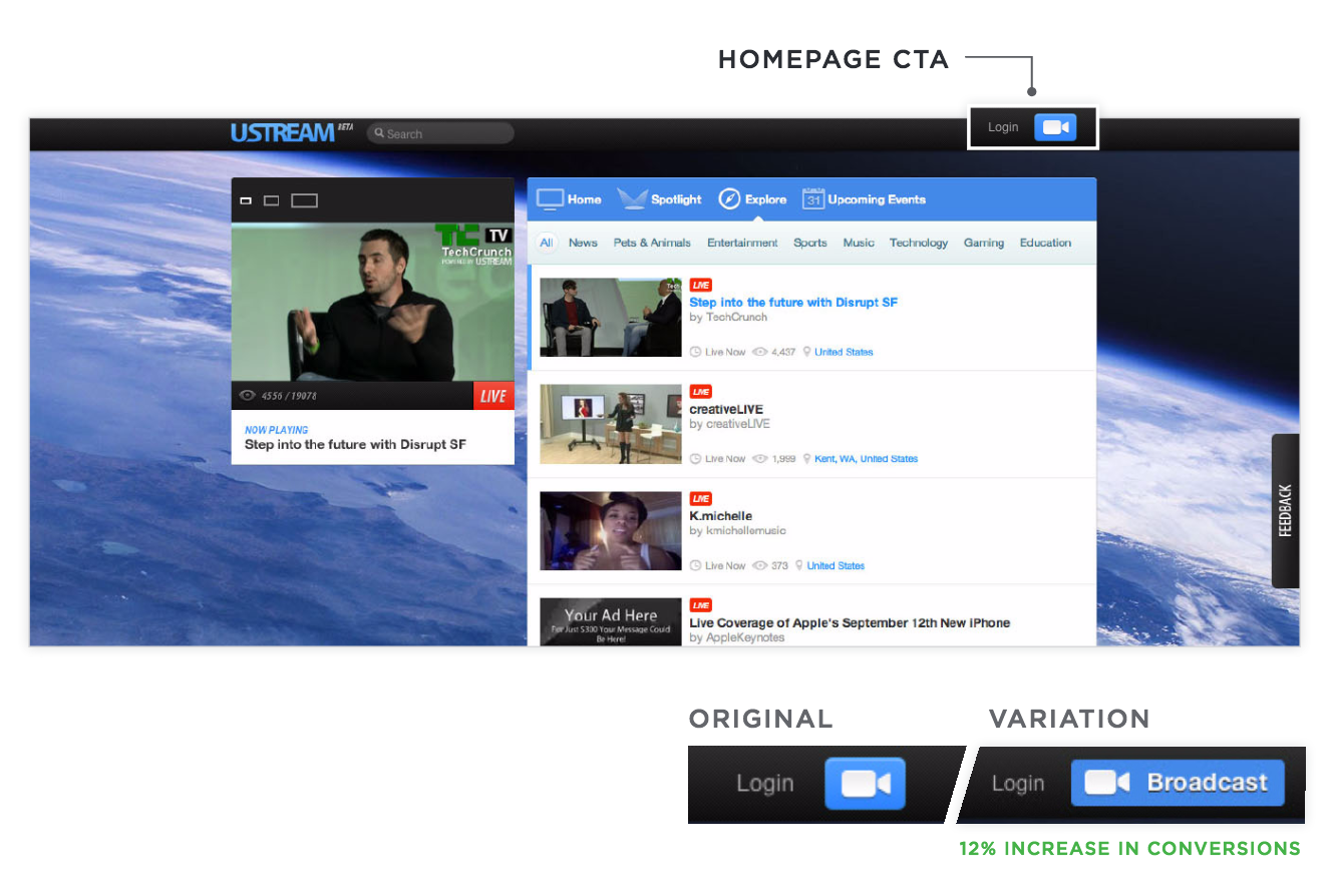 UStream optimized their login flow to increase conversions