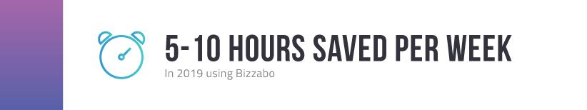 case-study-drift-time-saved-per-week