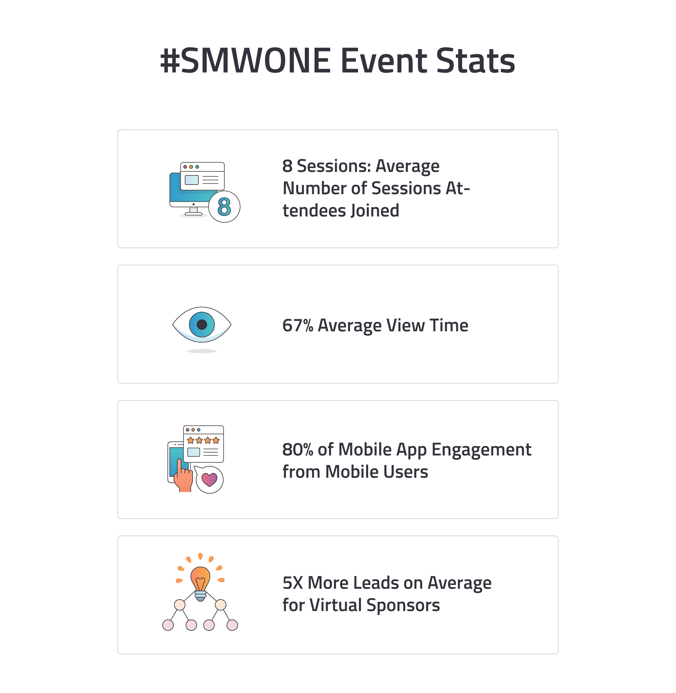 SMWONE - Event Stats