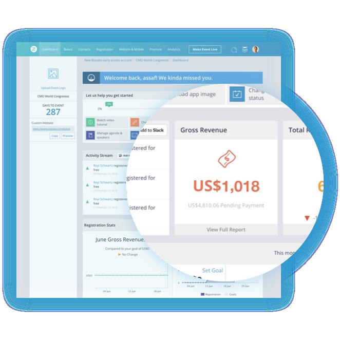 Bizzabo Revenue Dashboard for Publishers