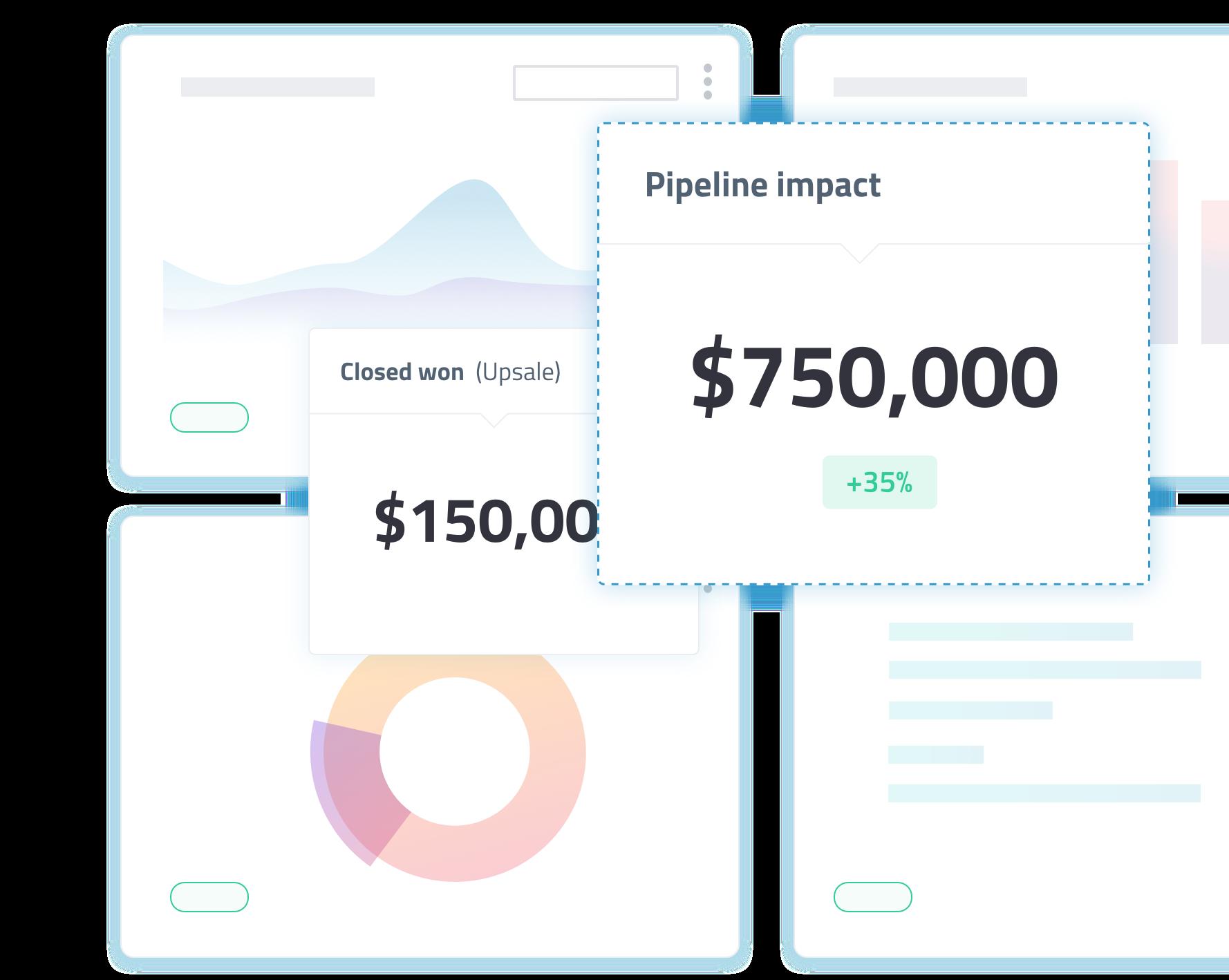 Virtual Experience Solution - Revenue Analytics