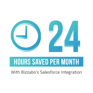 24 Hours Saved with Bizzabo's Salesforce Integration