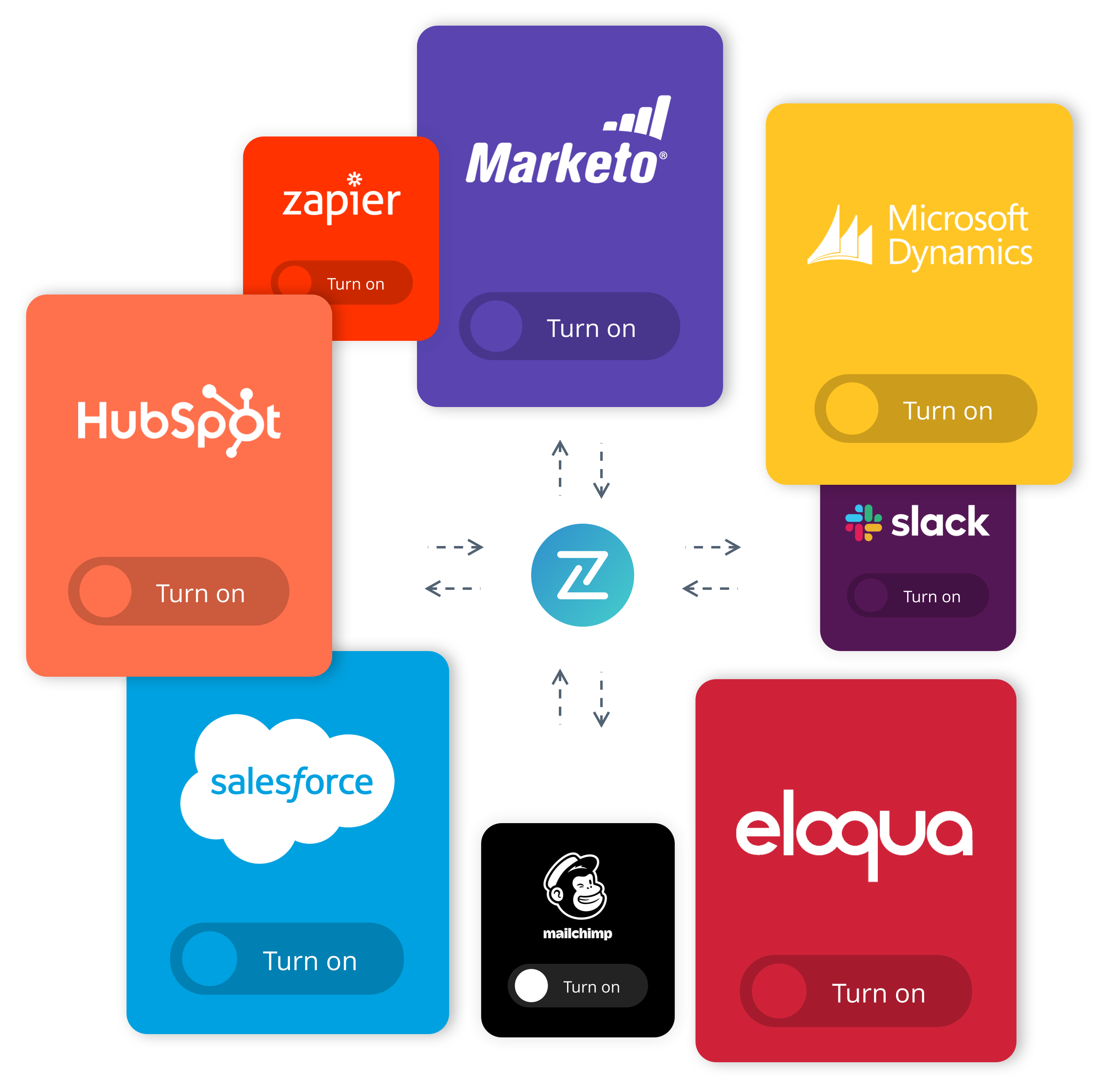 Bizzabo Integrations