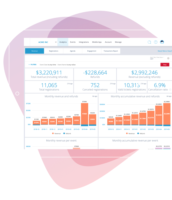 Prove ROI with Event Insights and Analytics